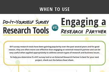 When To Use DIY Research Vs A Research Partner