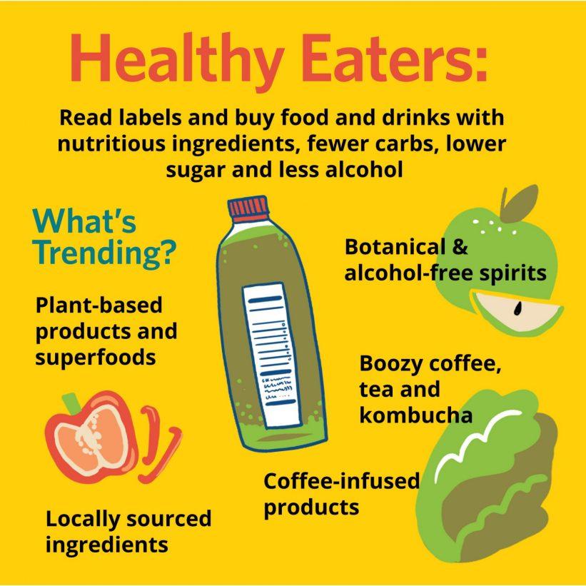 Healty Food Trends